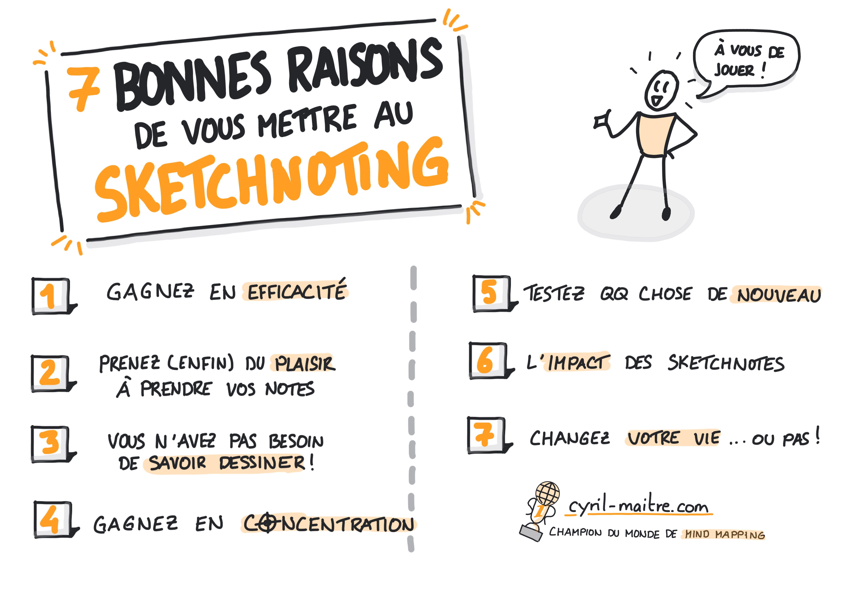 7 bonnes raisons de vous mettre au sketchnoting ;-)