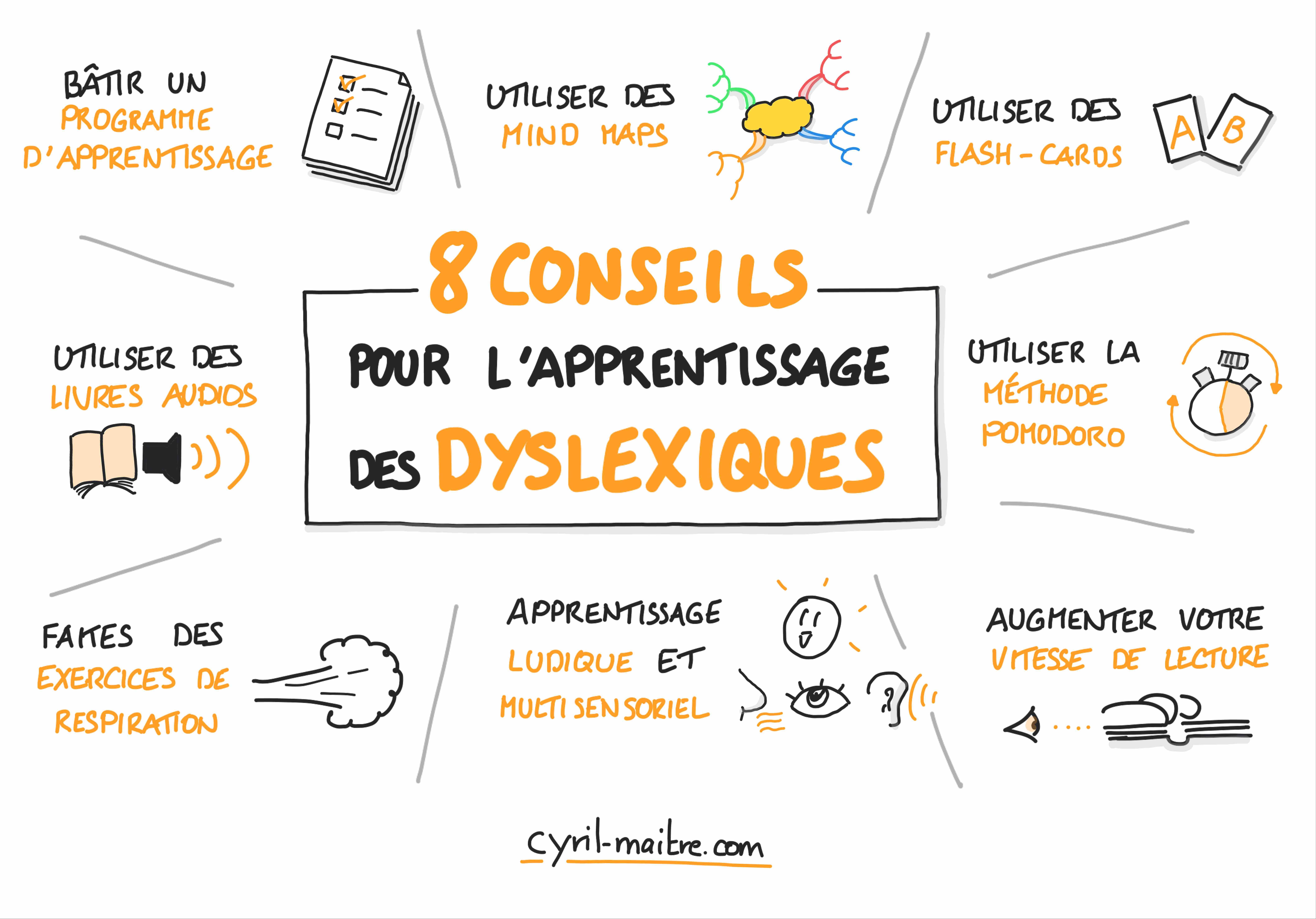 8 conseils pour l'apprentissage des dyslexiques