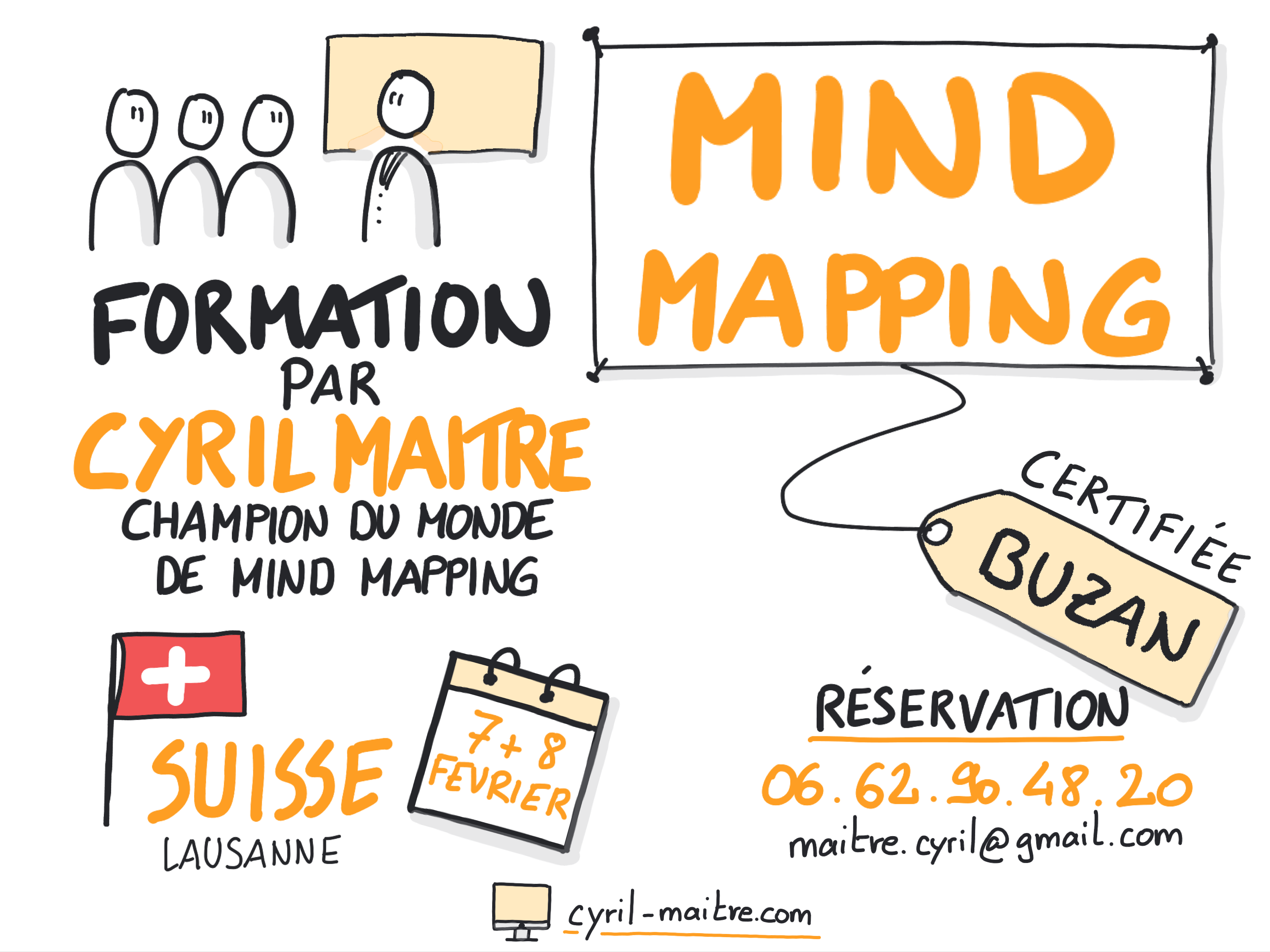 Mind mapping suisse 1