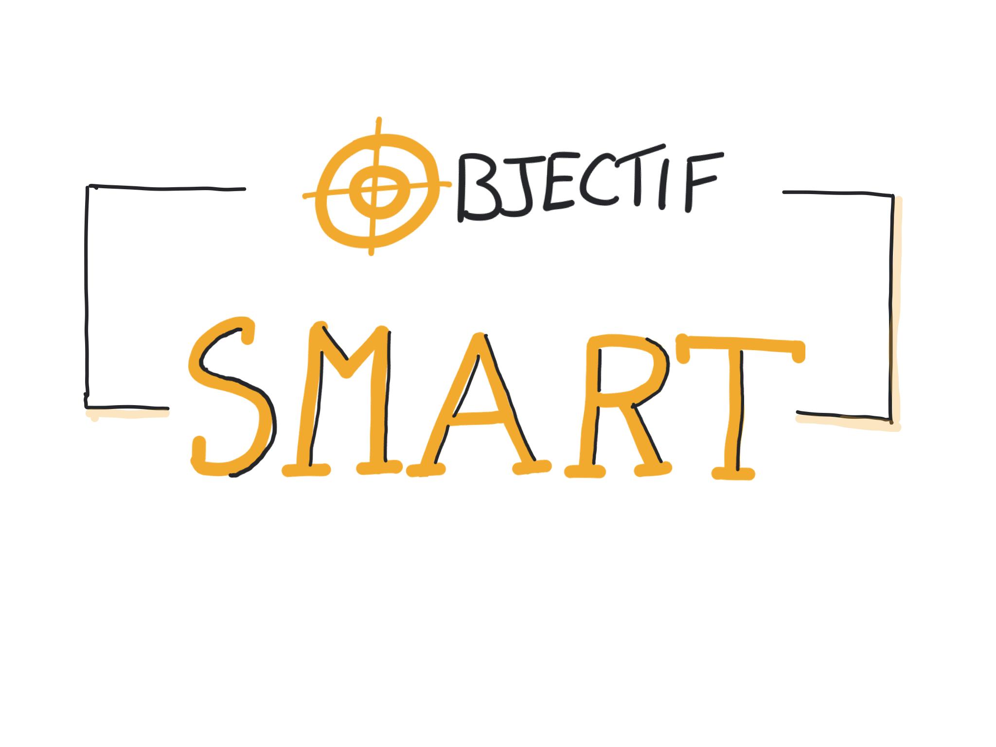 comment se fixer des objectifs coh u00e9rents et efficaces   la m u00e9thode smart  u2212 le blog    u2212 apprendre