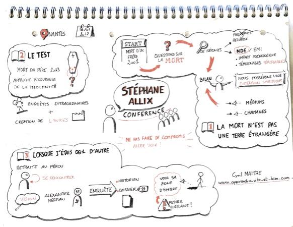 Sketchnote d'une conférence de Stéphane Allix
