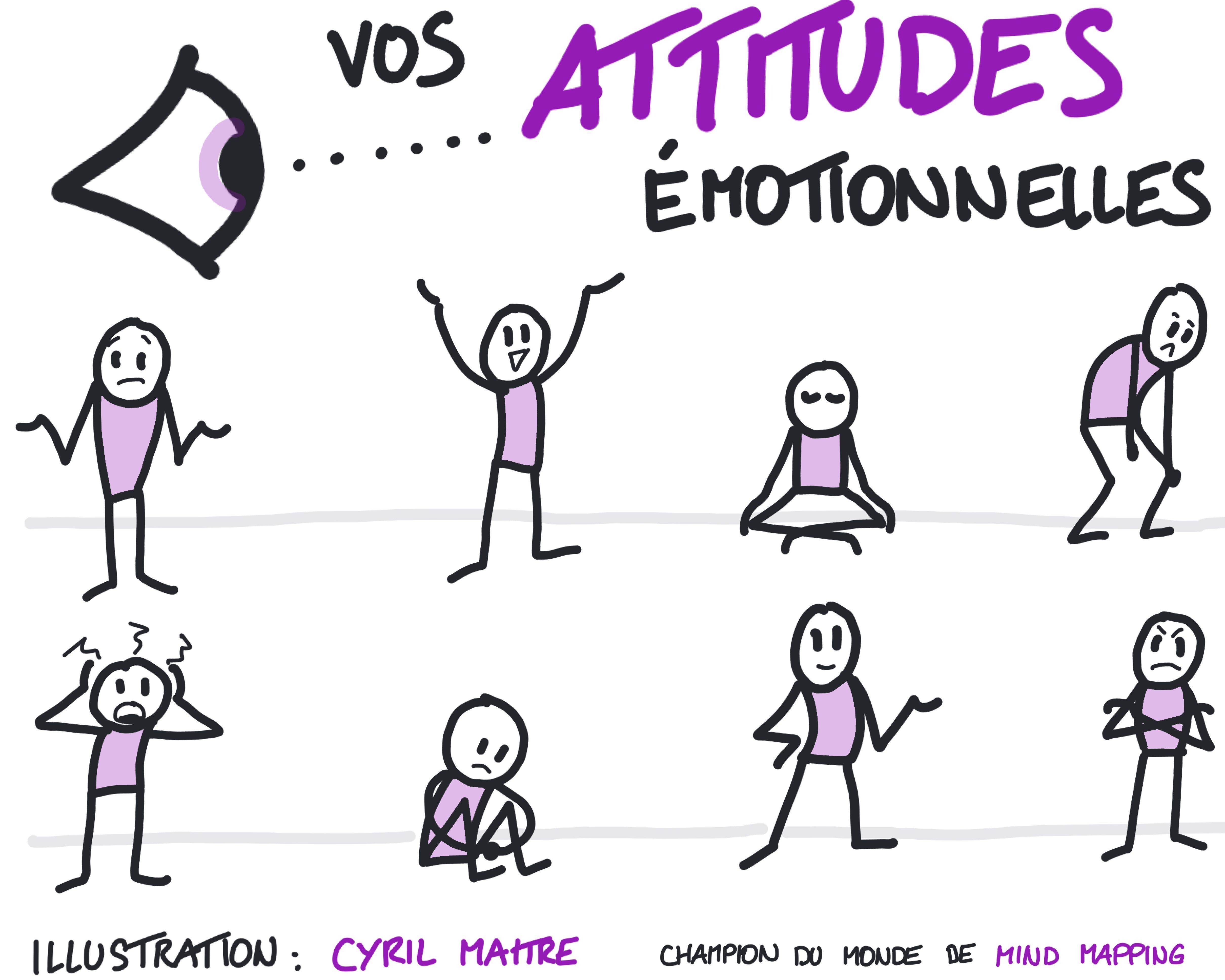 Observez vos attitudes émotionnelles !