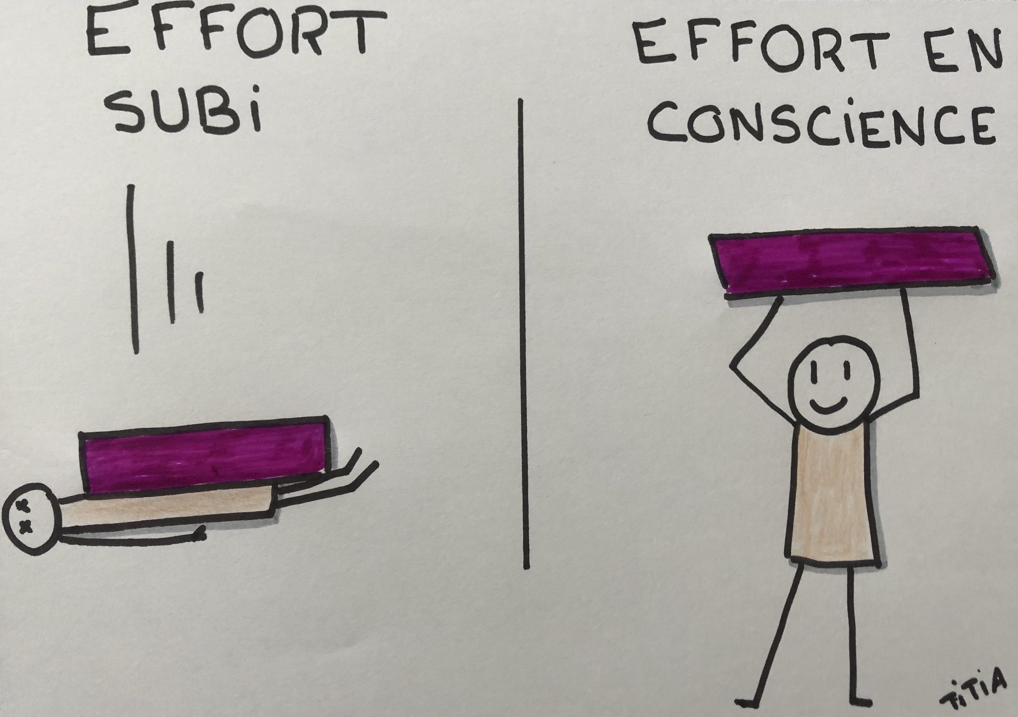 Effort subi VS Effort en conscience