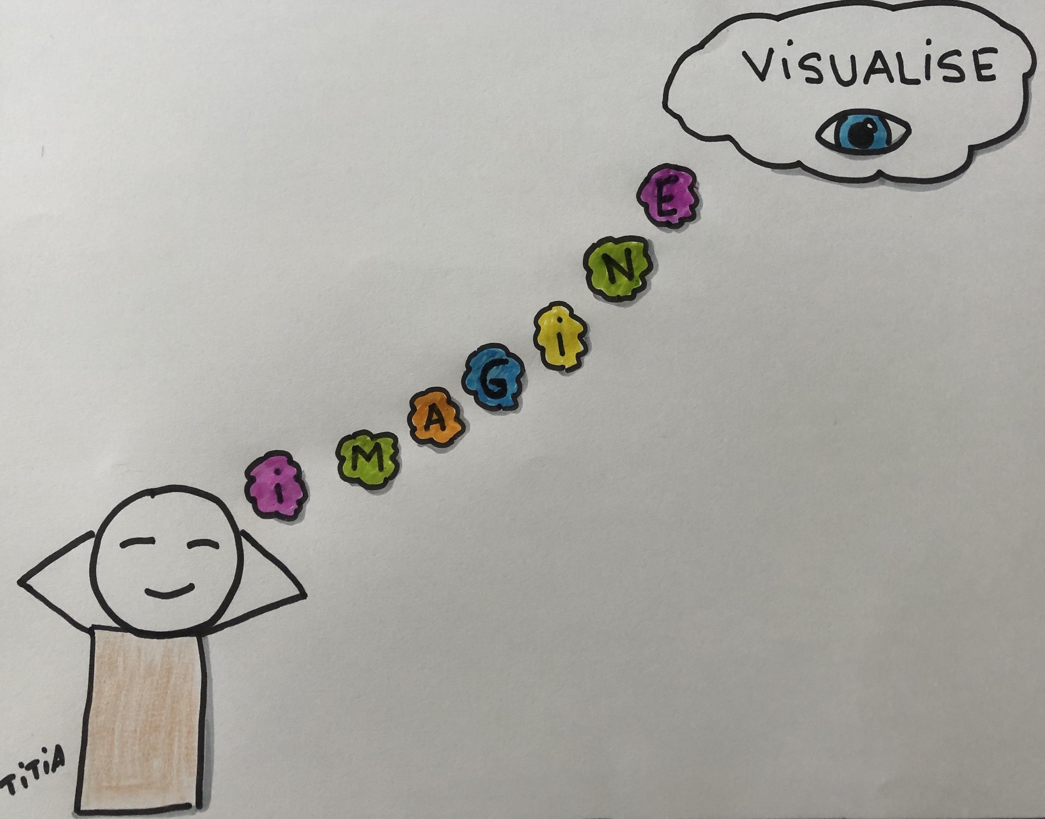 Imagination et Visualisation