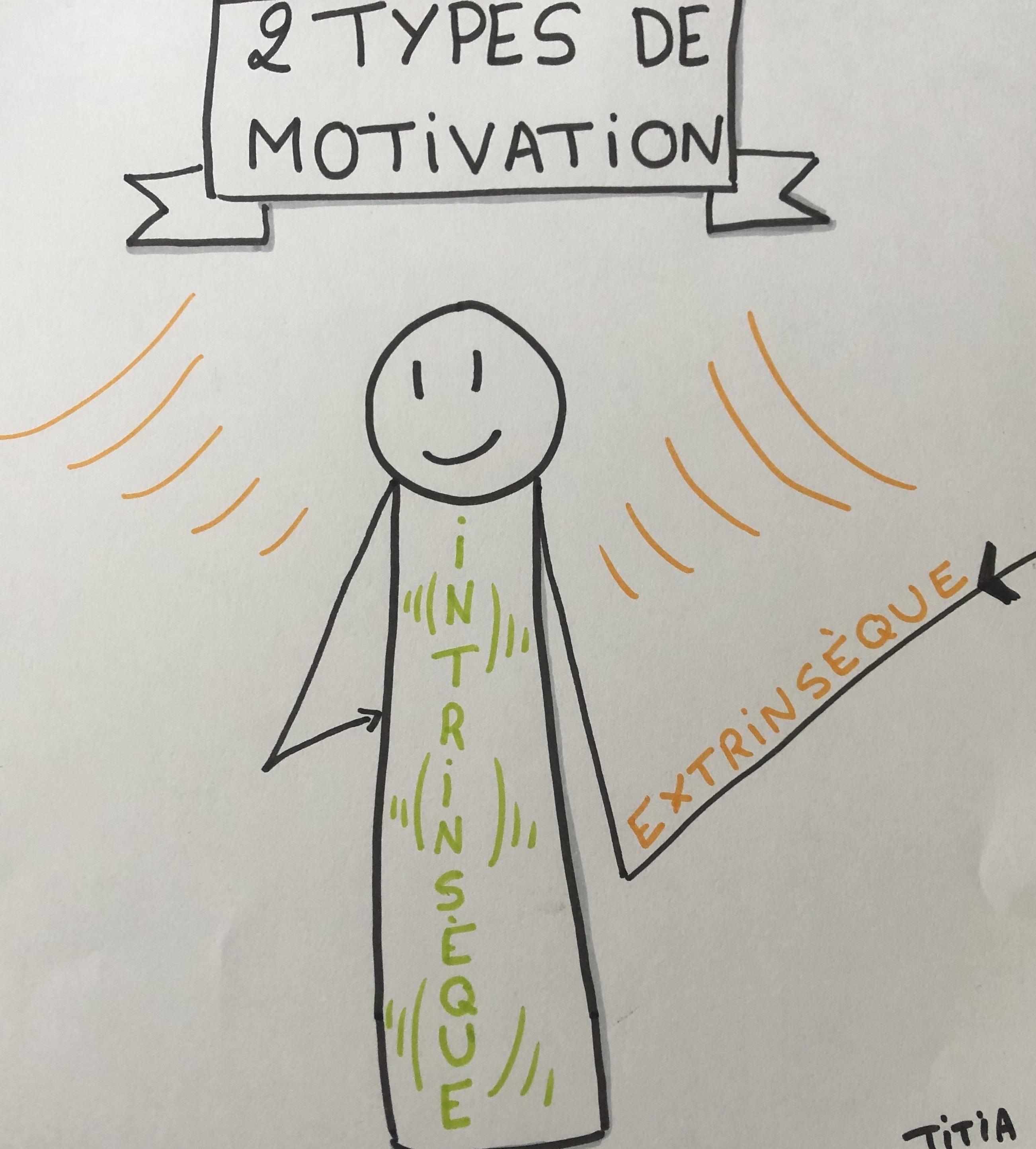 Deux types de motivation