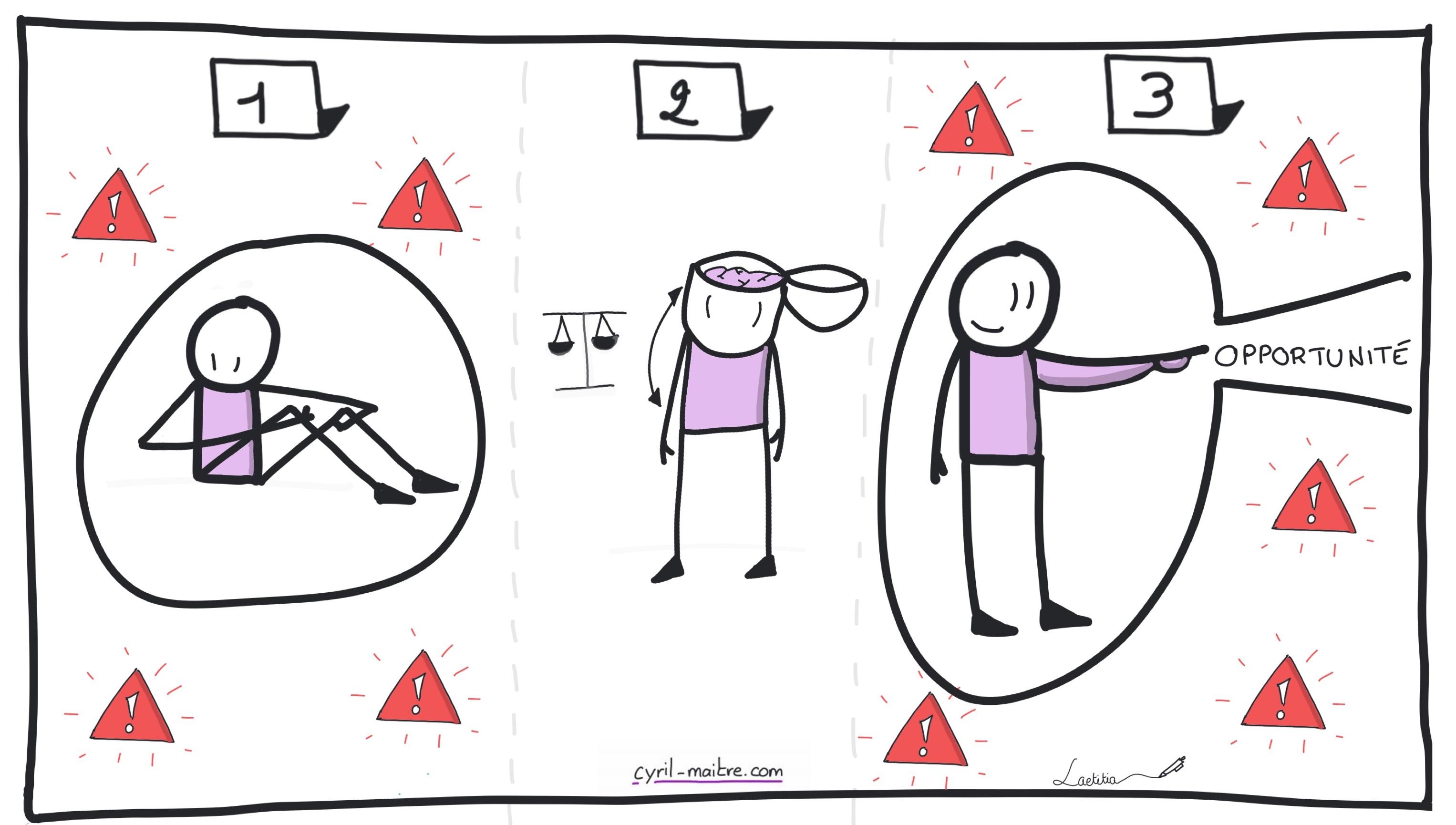 Les règles de survie