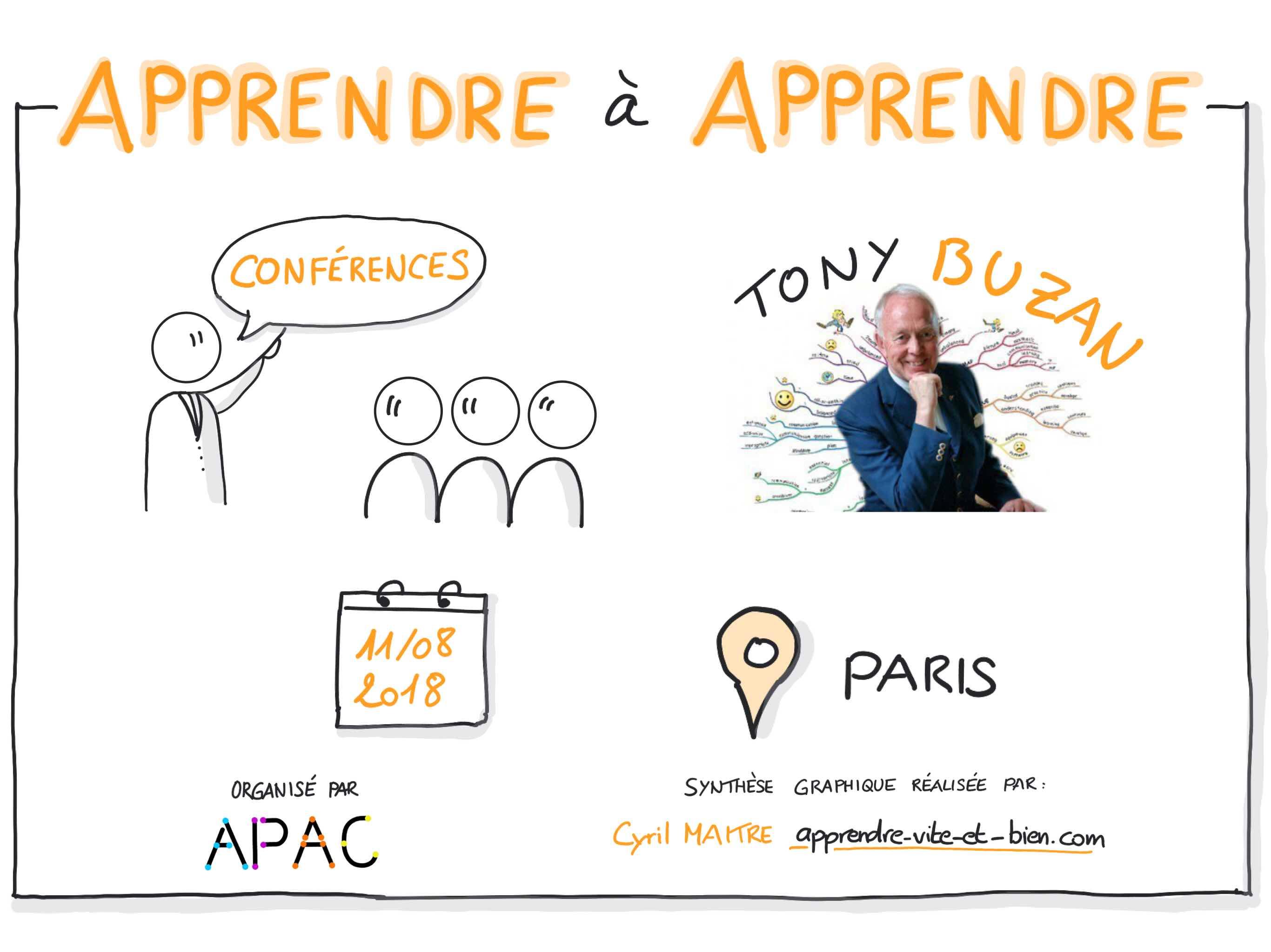 Sketchnote de la conférence de Tony Buzan sur le mind mapping