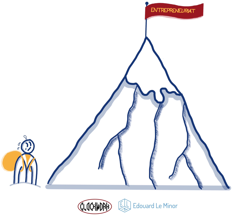 La montagne de l'entrepreneuriat