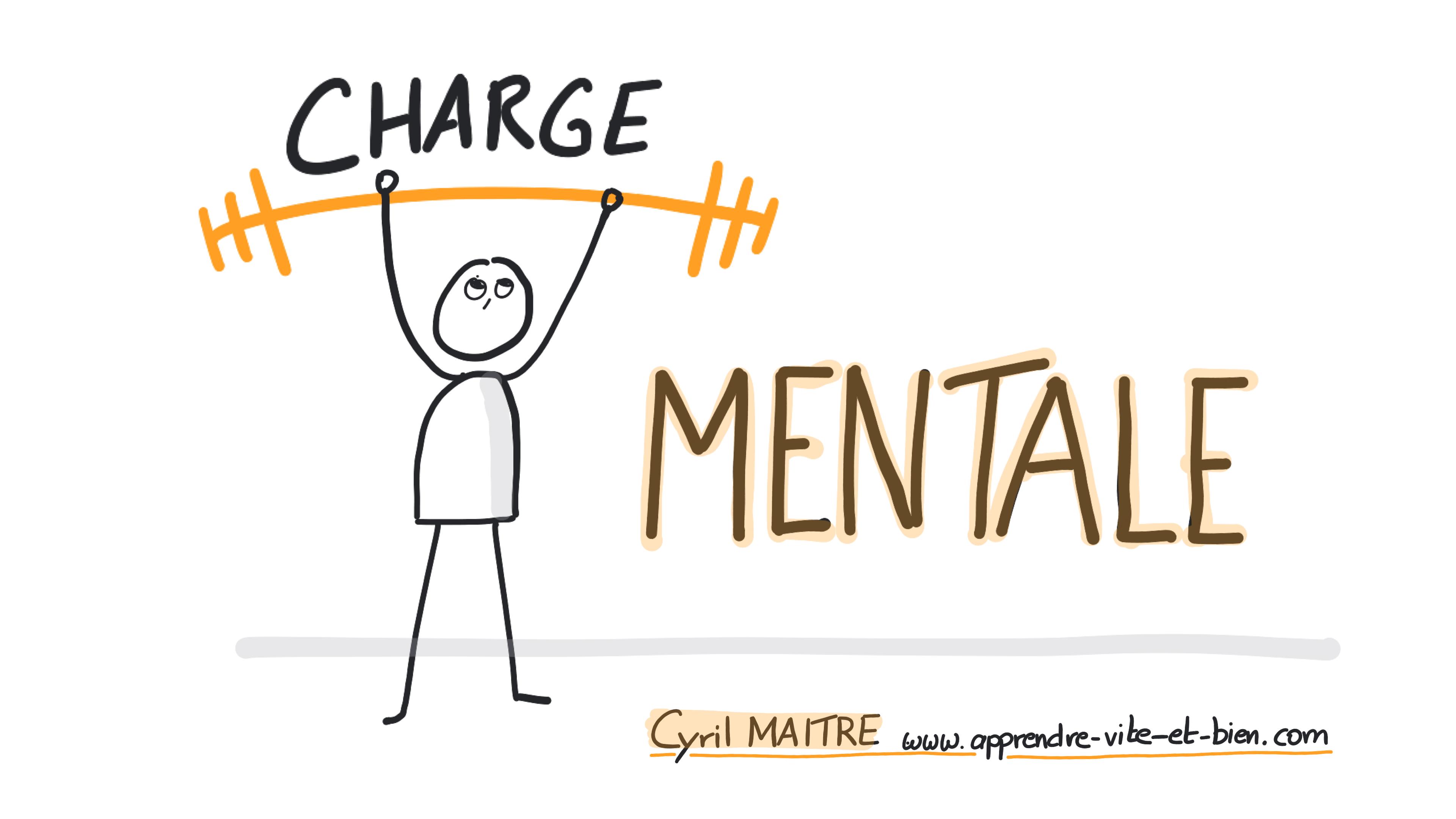 La notion de charge mentale (saturation de la mémoire de travail)