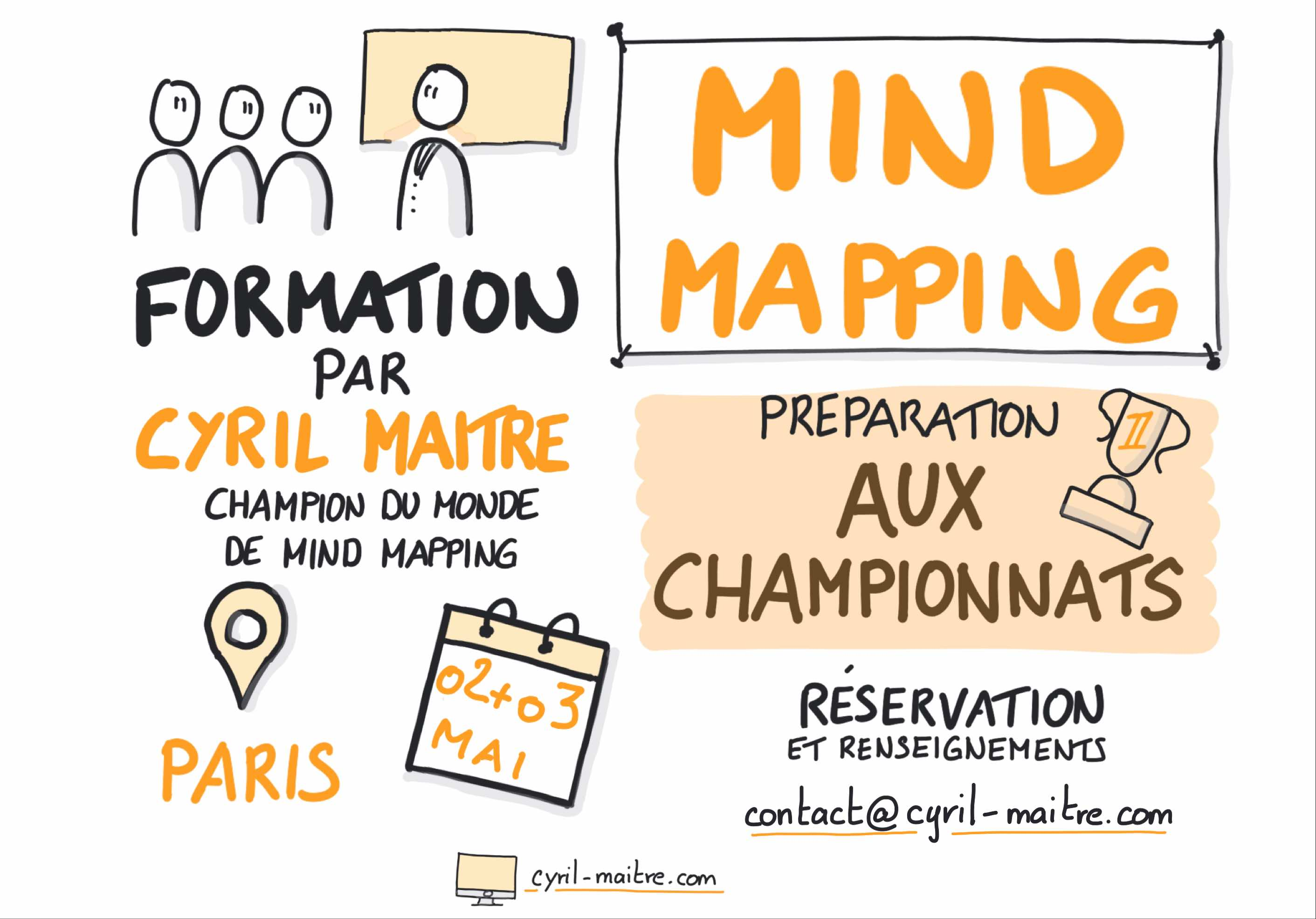 formation competition mind mapping cyril maitre