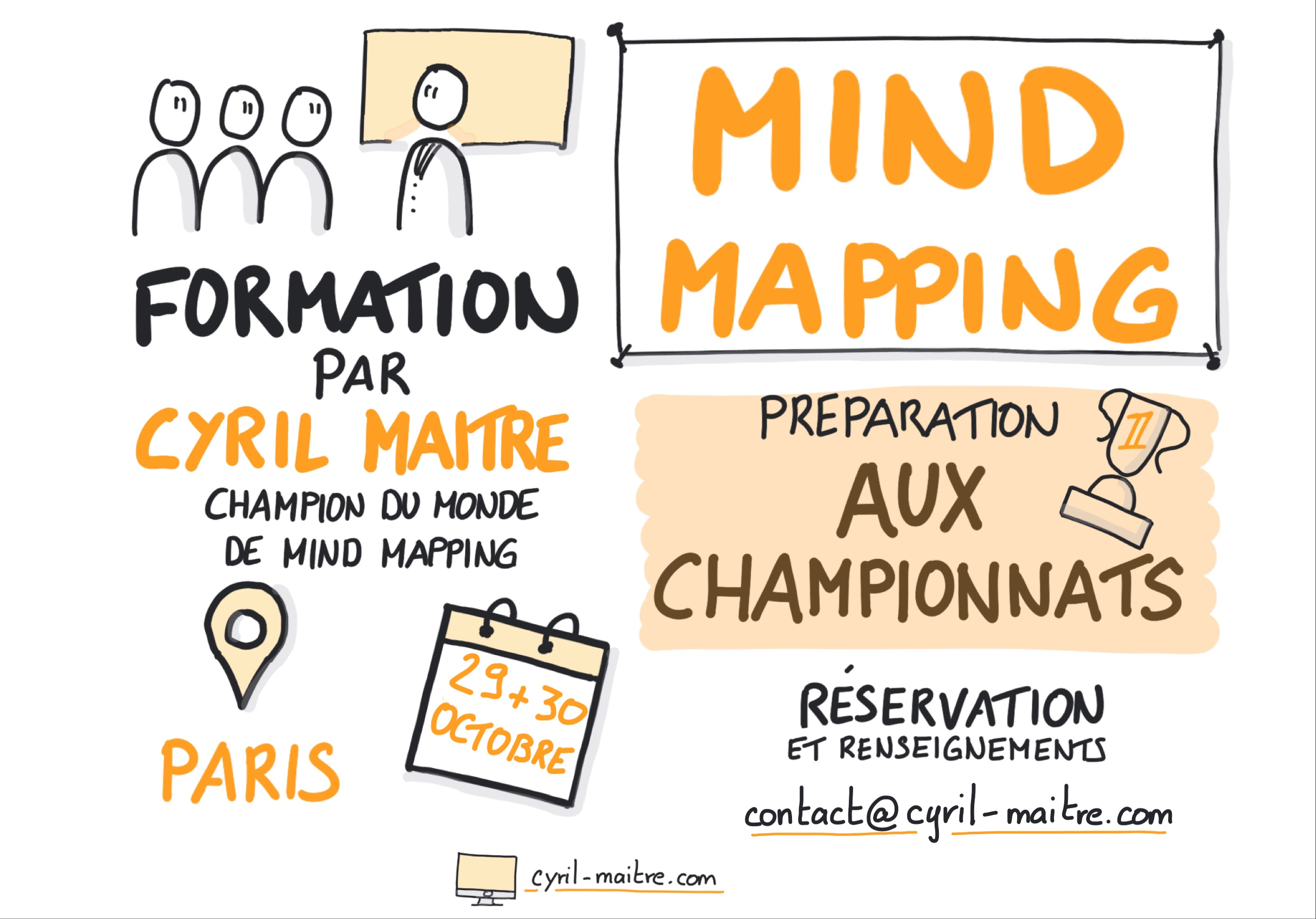 formation competition mind mapping cyril maitre 2020 10