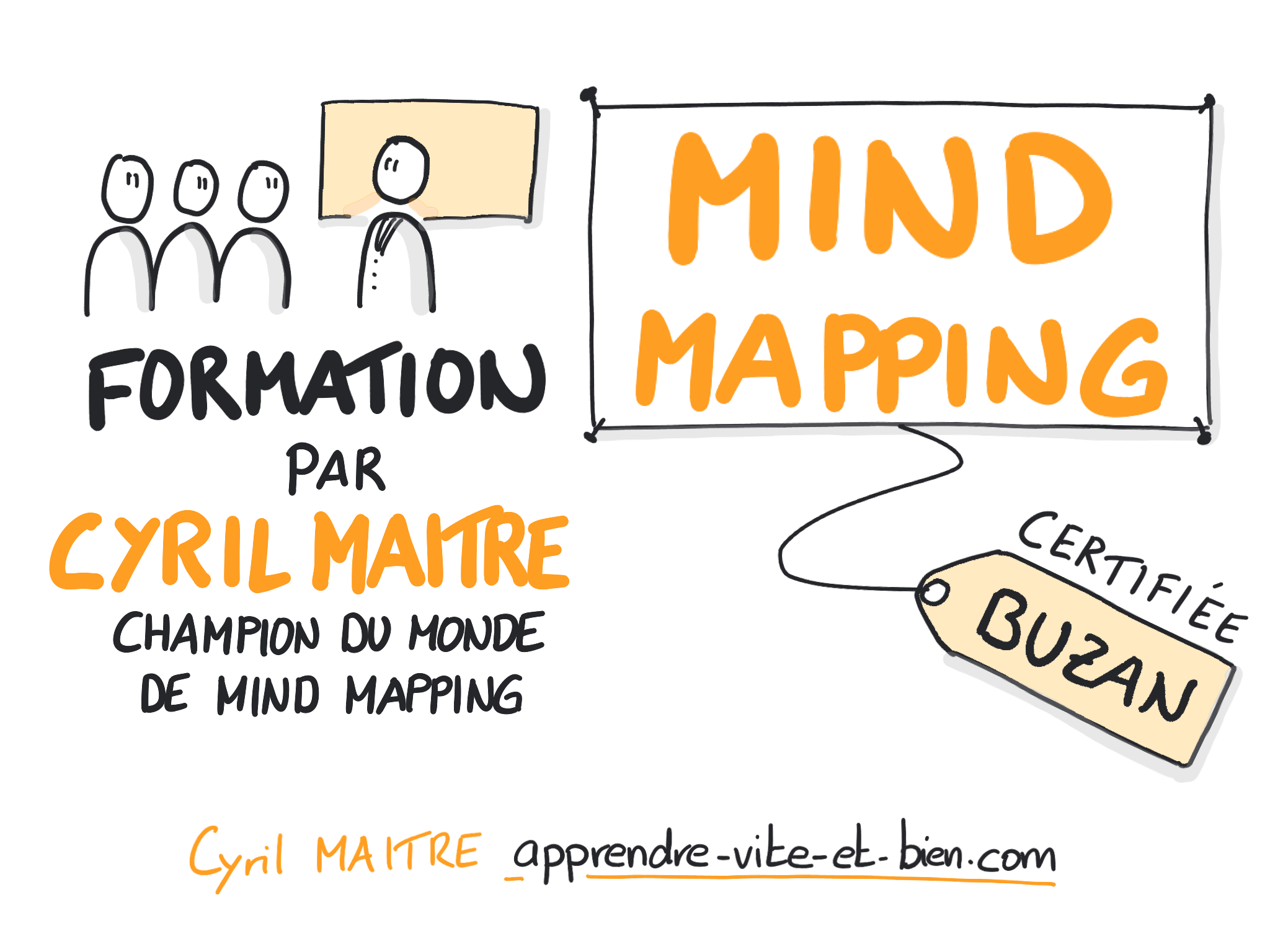 Formation Praticien MIND MAPPING