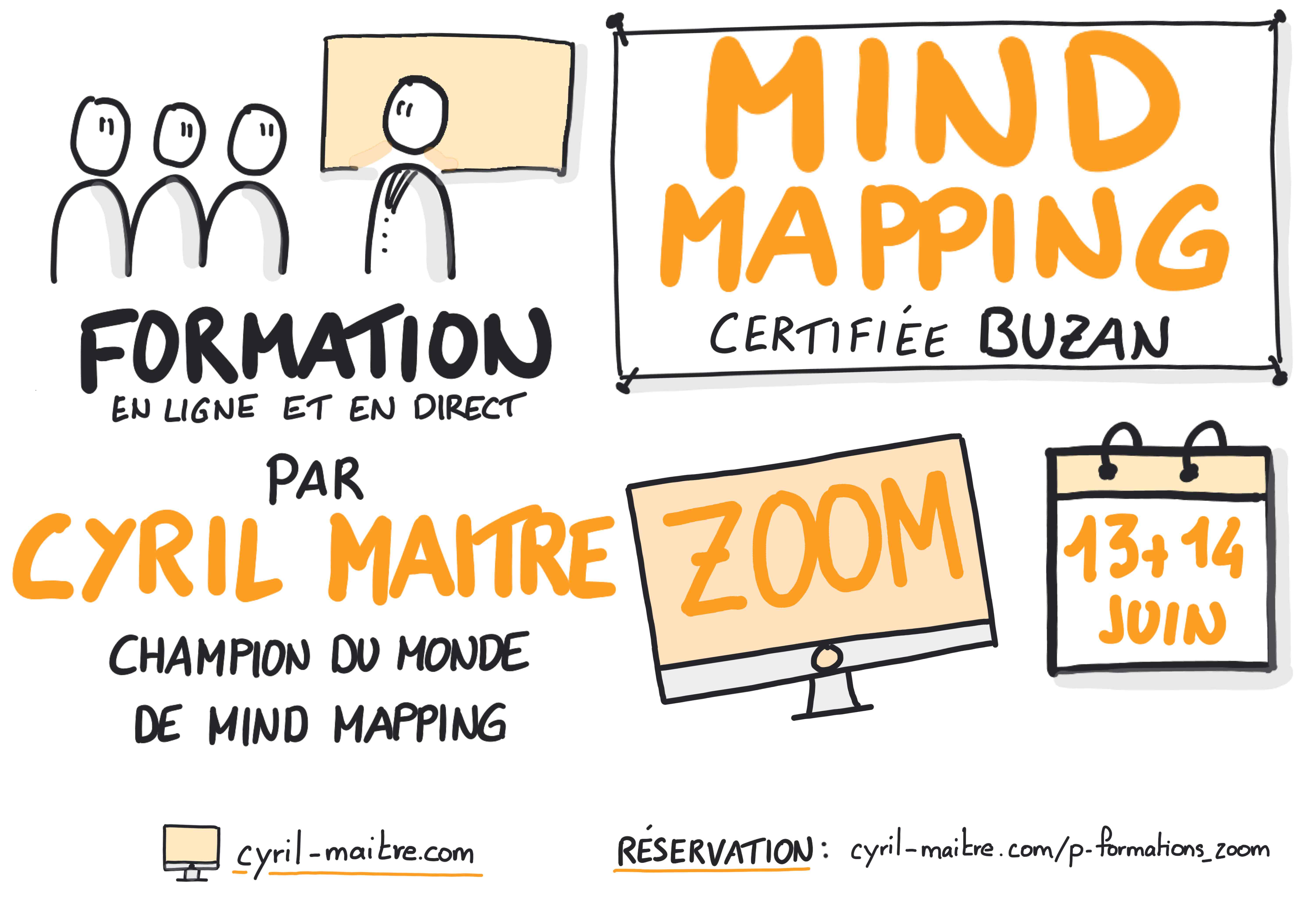 Formation ZOOM Mind Mapping
