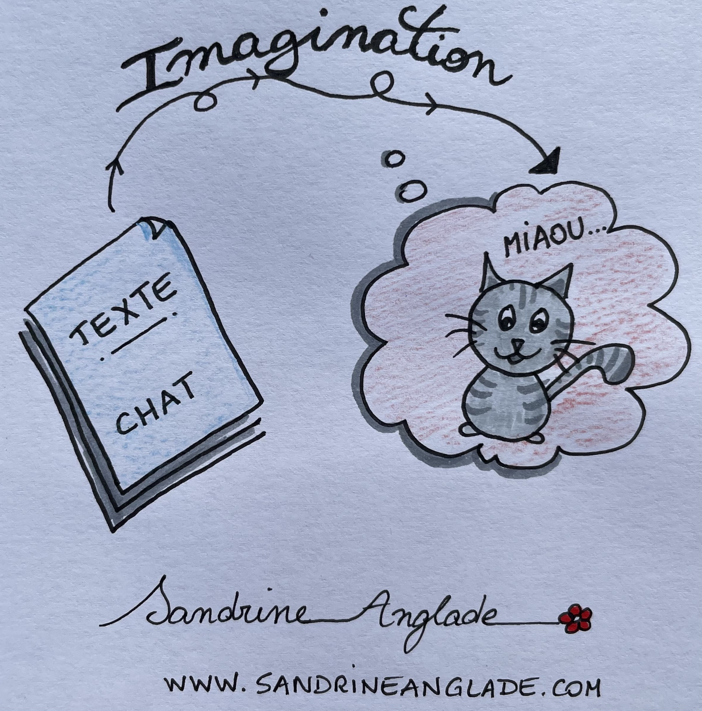 imagination claudia euebio sandrine anglade