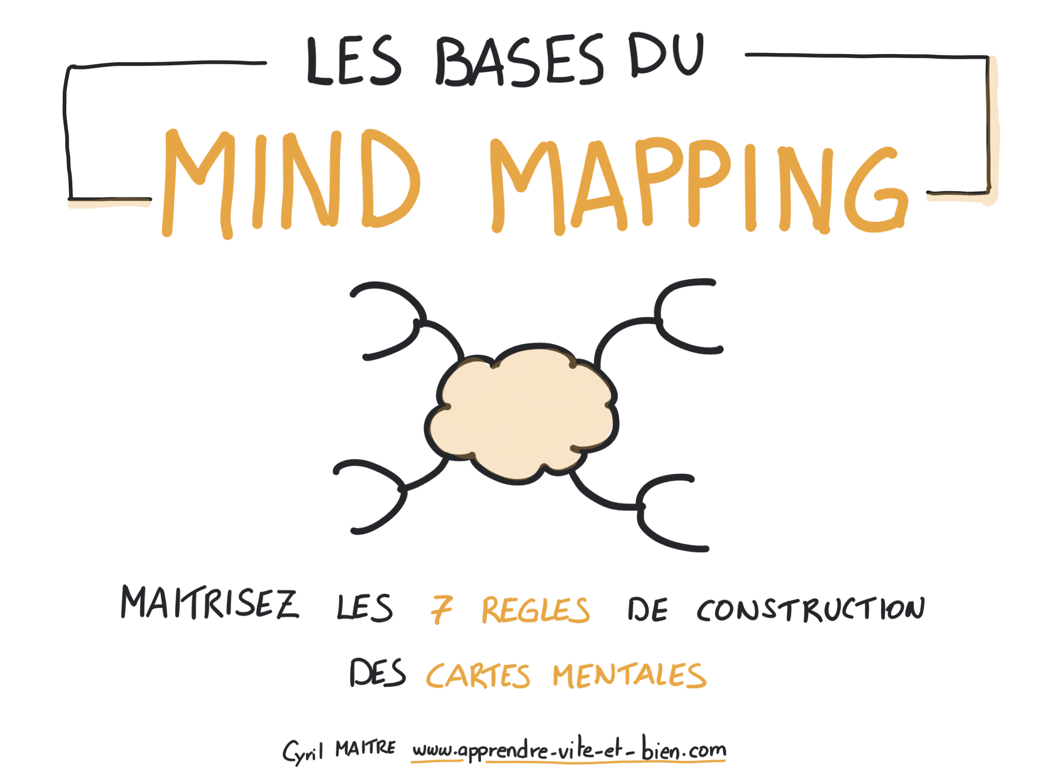 Formation Les bases du mind mapping