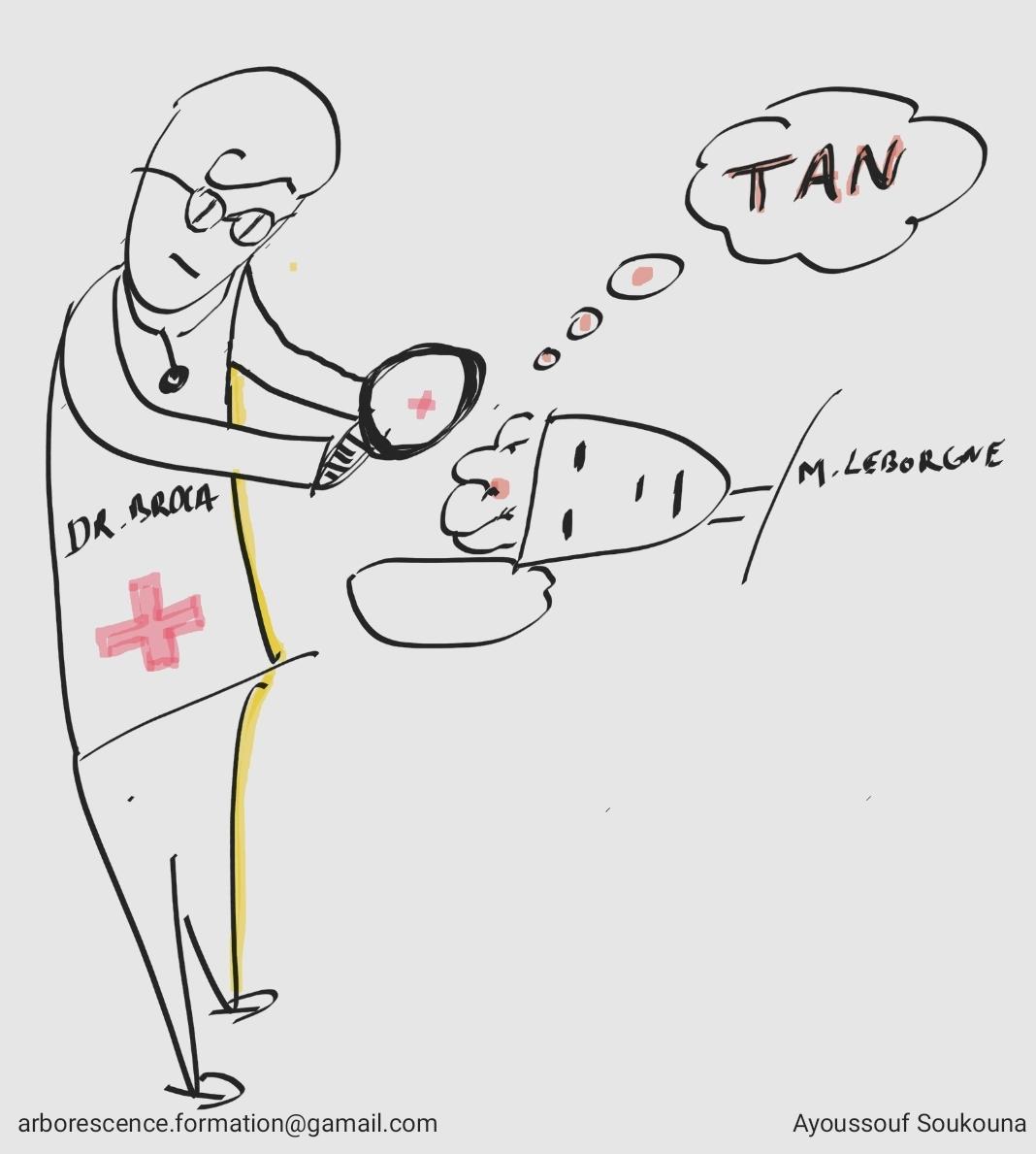 Illustration du Docteur Paul BROCA et du patient 'Tan'