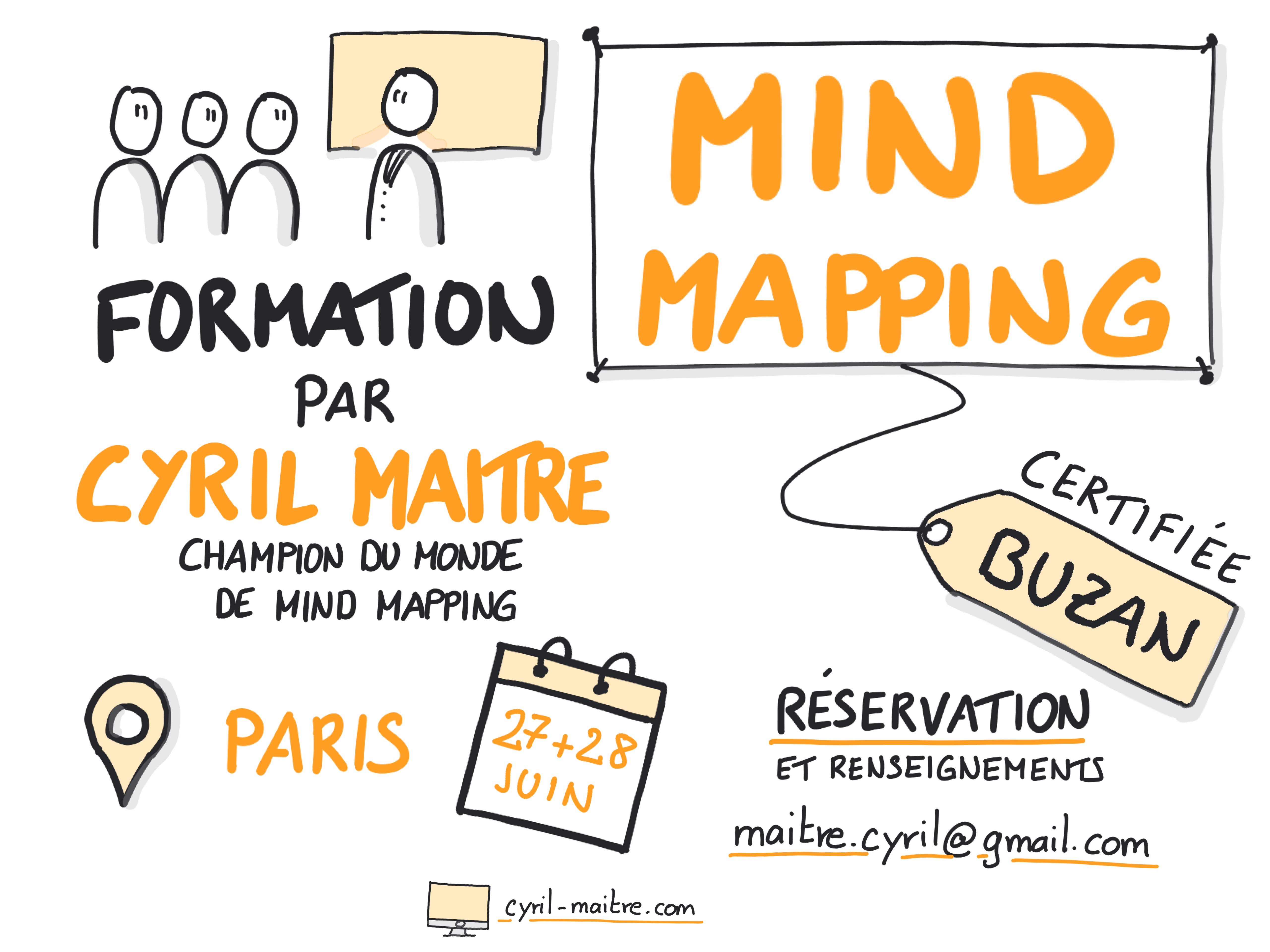 mind mapping paris juin 2019