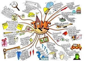 Livres sur le mind mapping