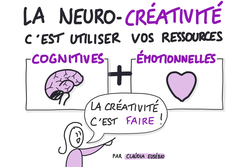 La neuro-créativité par Claúdia Eusébio