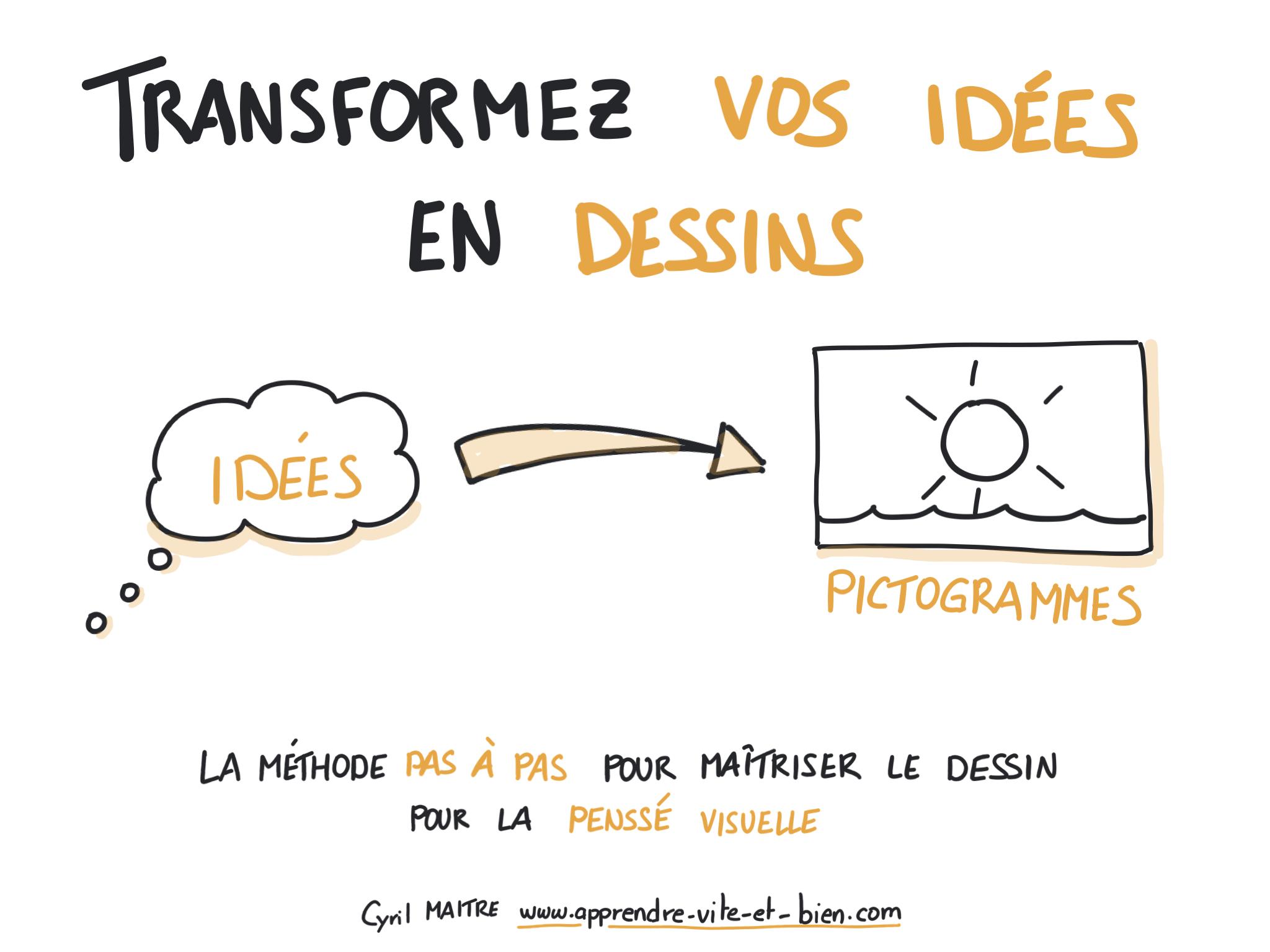 Atelier en ligne : Le dessin pour la Pensée Visuelle