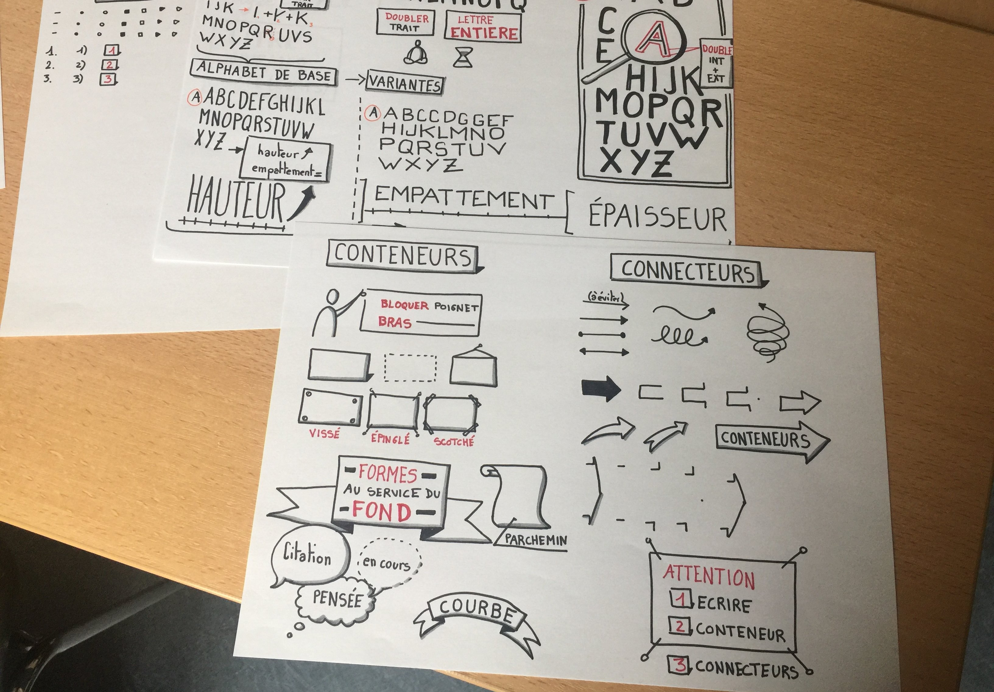 Prise de notes pendant la formation Sketchnoting