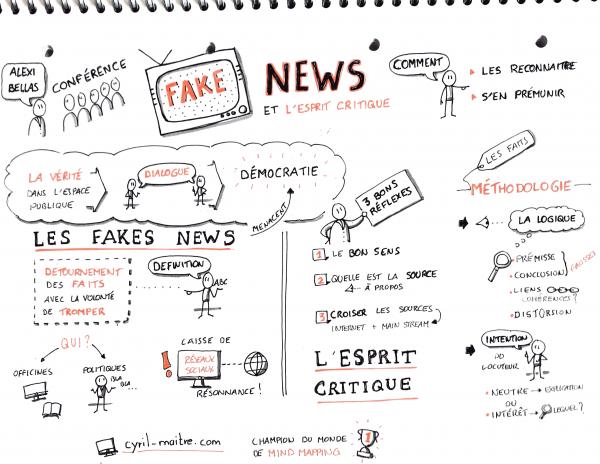 Sketchnote d'une conférence sur les fake news