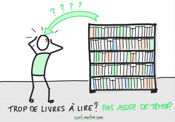 Et si vous appreniez la lecture rapide ?