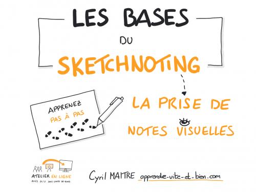Visuelle formation sketchnote