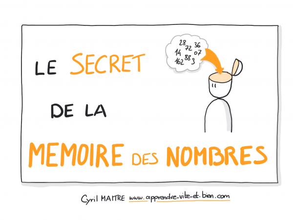 le secret de la mémoire des nombres