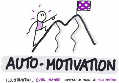 L'auto-motivation, une des clés de l'intelligence émotionnelle