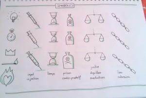 Exemples de symboles Bikablo.
