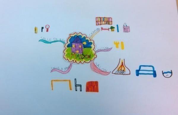 carte picto maison1