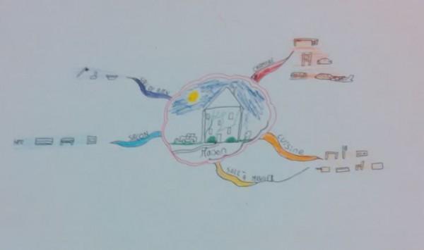 carte picto maison2