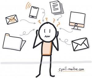 Vous vous submergé d'informations à traiter ?
