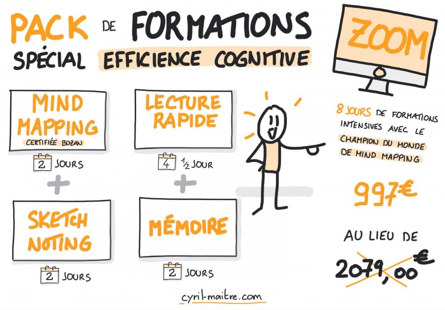Le pack de formations Zoom Efficience Cogitive