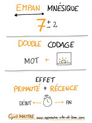 Quelques astuces pour appliquer l'ergonomie cognitive au quotidien