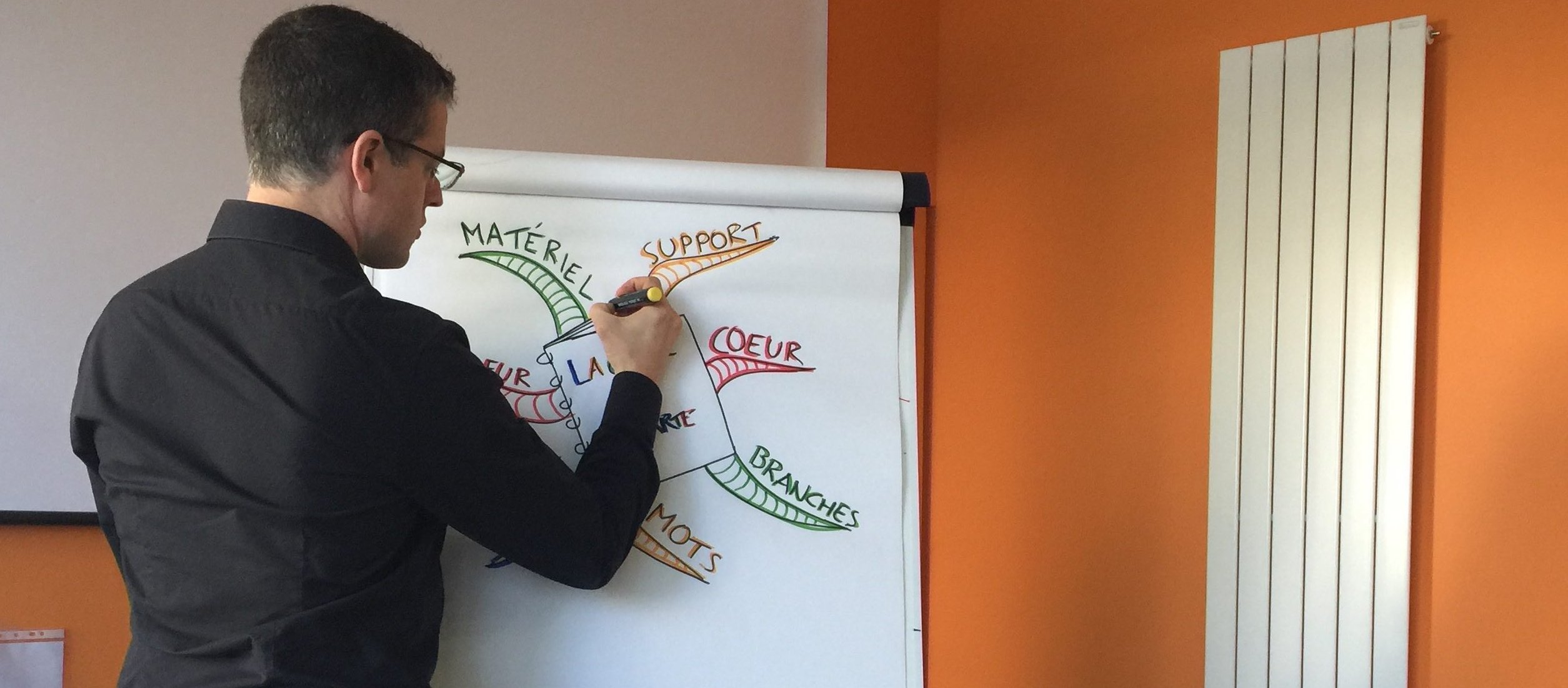 Phase de préparation d'un mind map sur paperboard
