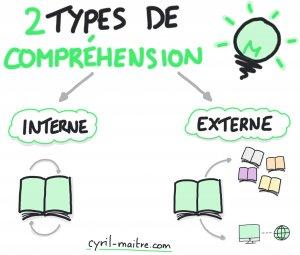 Les 2 types de compréhension quand vous lisez