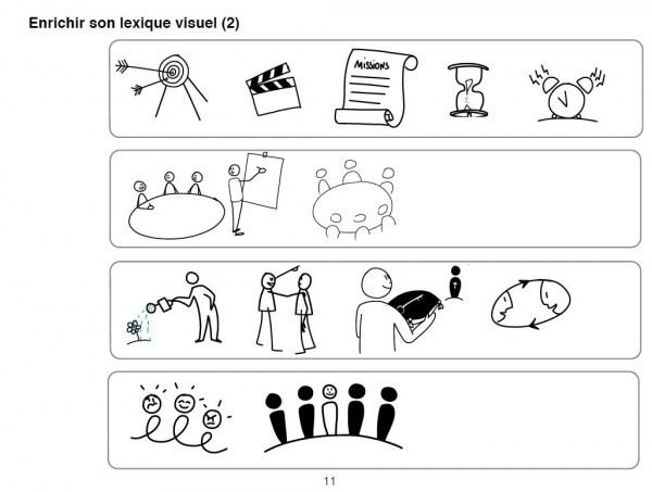 Exemple du lexique visuel
