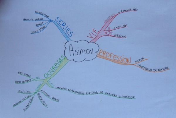 mind map asimov 3
