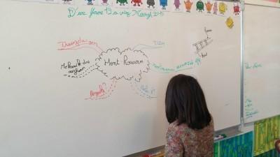 Carte mentale collective étape 1: construction du cœur de carte et des branches principales.