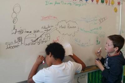 Carte mentale collective étape 2: construction des branches secondaires et des pictos.