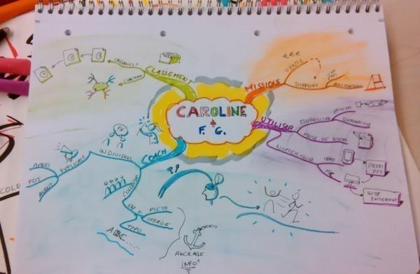 Première expérimentation des pastels sur une carte.