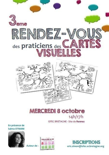 praticiens cartes visuelles