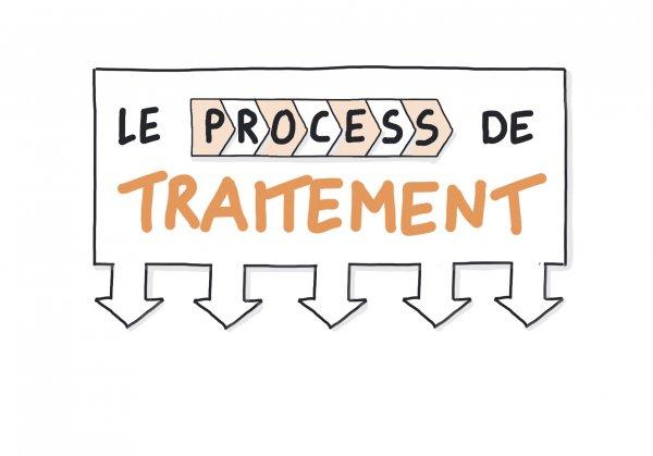 Zen To Done - Process de traitement des tâches