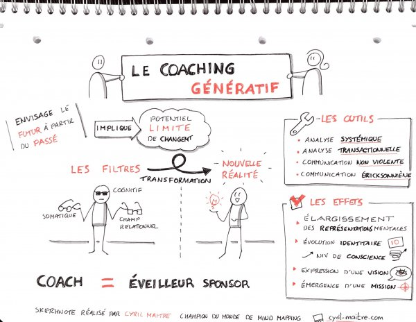 Sketchnote sur le coaching génératif