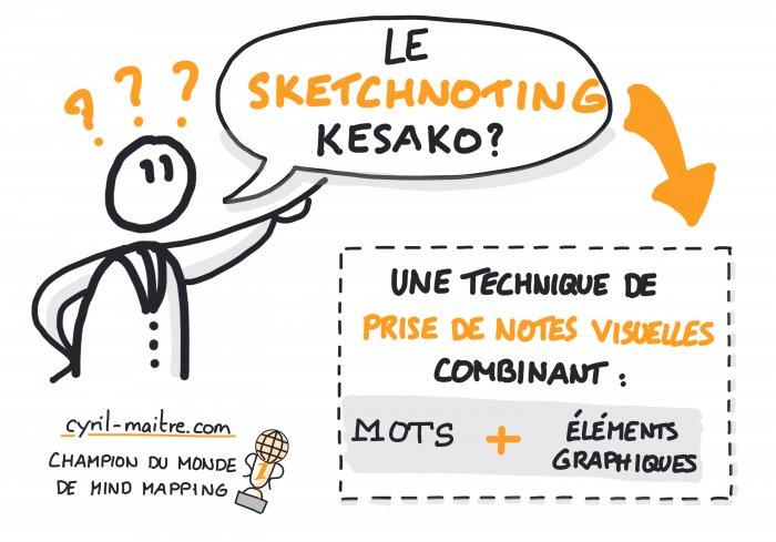 Qu'est ce que le sketchnoting ?