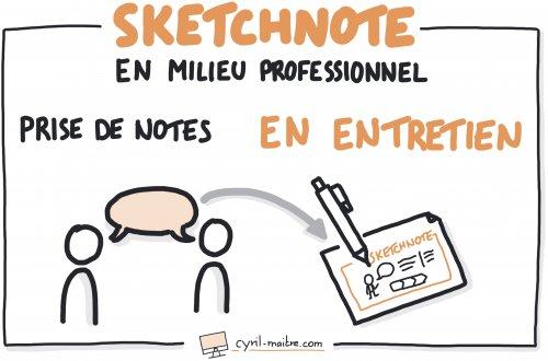 Sketchnoter en entretien