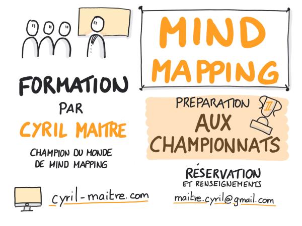 Formation Mind Mapping préparation aux Championnats